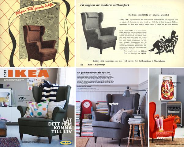 Evolution of IKEA